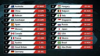 Calendario F1.La Fia Approva Il Calendario F1 Per Il 2018 F1 Raisport
